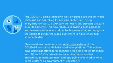 Photo of Global application trend under covid-19 From MoPub