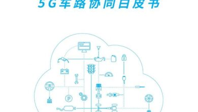 Photo of 5g vehicle road collaboration white paper From New infrastructure, new driving force