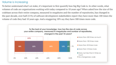 Photo of Developers now manage 100 times more code than they did a decade ago From Sourcegraph