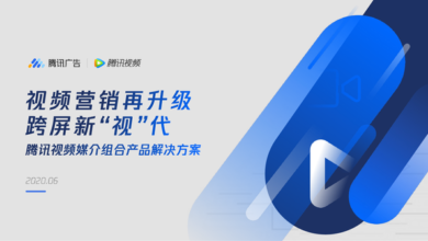 Photo of Video media portfolio product solutions From Tencent advertising