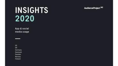 Photo of Insight report on mobile applications and social media use in 2020 From AudienceProject