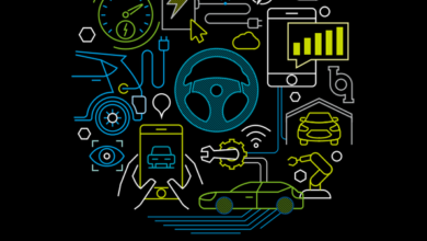 Photo of White paper on China's auto aftermarket in 2020 From Deloitte Consulting