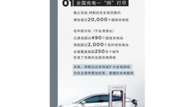 Photo of As of November 2020, Tesla has 490 super charging stations in Chinese mainland. From Tesla