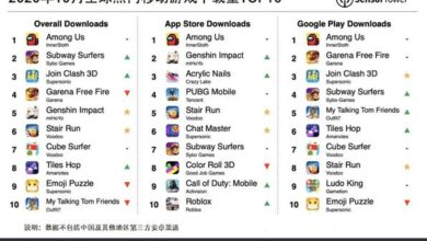 Photo of Top 10 mobile game downloads in October 2020 From Sensor Tower