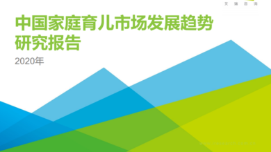 Photo of Research Report on the development trend of China's family parenting market in 2020 From IResearch consulting