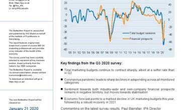 Photo of UK marketing budget continues to shrink in the third quarter of 2020 From IPA Bellwether