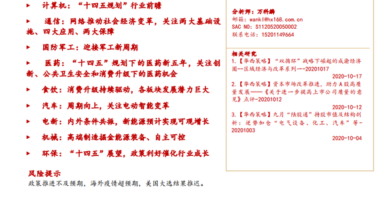 Photo of Grasp the policy dividend brought by the 14th five year plan From Huaxi Securities