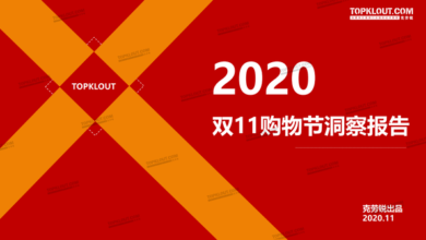 Photo of Insight report of 2020 double 11 Shopping Festival From Clarie