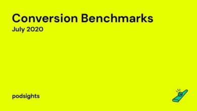 Photo of 2020 podcast advertising transformation Benchmark Report From Overview