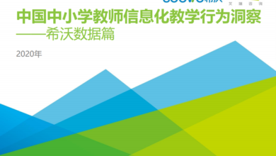 Photo of Insight into the informatization teaching behavior of Chinese primary and secondary school teachers in 2020 From IResearch consulting