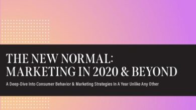 Photo of Marketing report in 2020 and the future From new normal goals