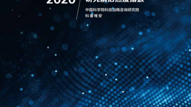 Photo of Research frontier heat index in 2020 From Chinese Academy of Sciences