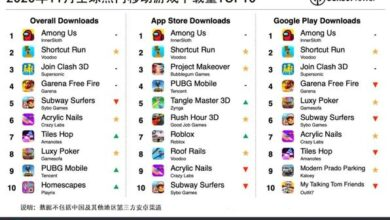 Photo of Top 10 mobile game downloads in November 2020 From Sensor Tower