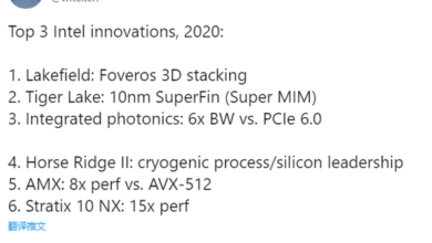 Photo of In 2020, Intel top 3 technology innovation 10 nm process ranked second From Mark