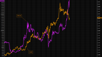 Photo of Gold or bitcoin?