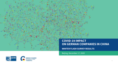 Photo of Report on the status of German enterprises in China From Covid-19 impact