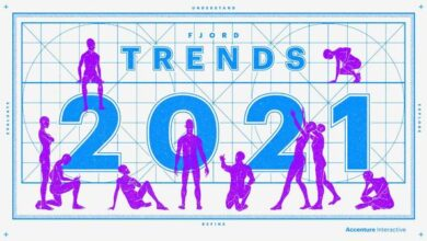 Photo of Fjord 2021 trend From accenture