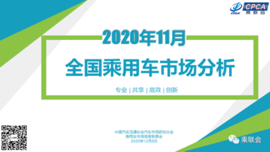 Photo of Analysis of China's passenger car market in November 2020 From China Automobile Circulation Association