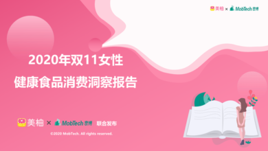 Photo of Insight report on women's health food consumption on November 11, 2020 From Meiyou & mobtech
