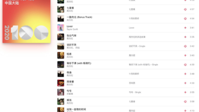 Photo of 2020 Chinese mainland's hottest song TOP 100 From Apple Music