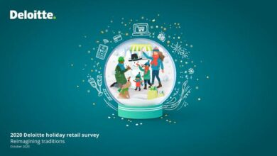Photo of Holiday Retail Report 2020 From Deloitte Consulting