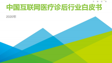Photo of White paper of China's Internet medical post consultation industry in 2020 From IResearch consulting