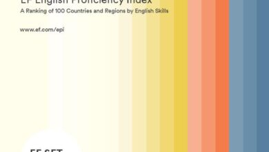 Photo of 2020 English Proficiency Index Report From EF EPI