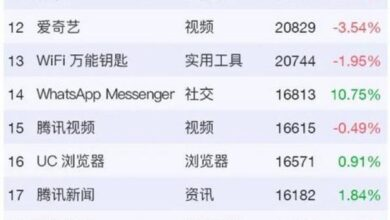 Photo of Mobile Internet industry rankings in November 2020 From Trust data