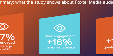 Photo of The advertising participation of video subscribers is 27% higher than that of non subscribers From Foxtel.