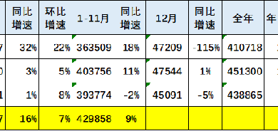 Photo of Analysis of Pickup Market in November 2020 From China Automobile Circulation Association