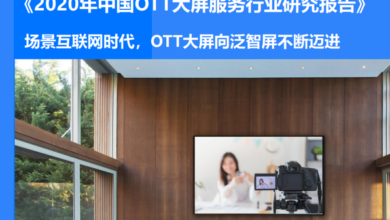 Photo of China's Ott service industry in 2020 From 36kr Research Institute