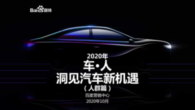 Photo of Research on Baidu auto industry in 2020