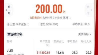 Photo of As of December 30, the annual box office exceeded 20 billion yuan From Lighthouse data