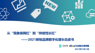 Photo of 2021 white paper on digital growth of new brands From Yibang Power Research Institute
