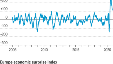 Photo of Global economic recovery faster than expected From HBR