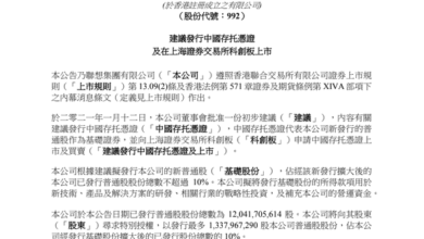 Photo of It is suggested to issue China's depository receipts and go public on the science and technology innovation board From Lenovo Group announcement