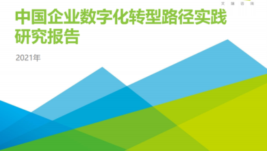 Photo of Research Report on the practice of digital transformation path of Chinese enterprises in 2021 From IResearch consulting