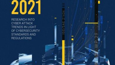 Photo of Global automotive network security report 2021 From Upstream