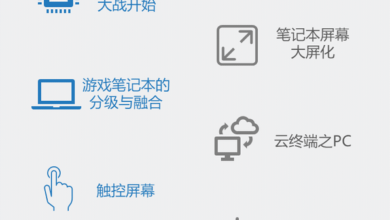 Photo of Top 10 forecasts of China's PC market in 2021 From IDC