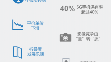Photo of Top 10 forecasts of China's smartphone market in 2021 From IDC