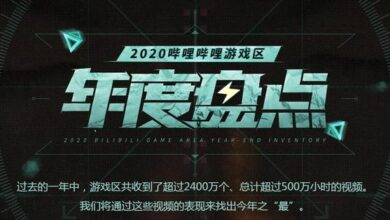 """Photo of 2020 B station game area annual inventory """"black myth Wukong"""" is the most popular, the original God is the most popular From Bilibili"""