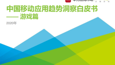 Photo of 2020 China mobile application trend insight white paper – Games From IResearch consulting