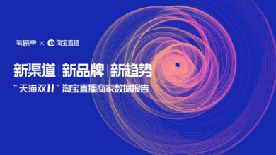 Photo of 2020 Taobao live broadcast double 11 business live broadcast data report From Taobao live