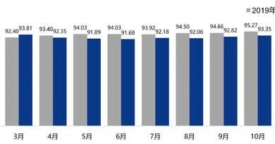 Photo of Report on Chinese automobile consumers' word of mouth index in December 2020 From China Automobile Circulation Association