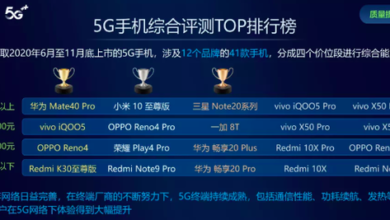 Photo of Intelligent hardware quality report in 2020 5g terminal continues to mature From China Mobile