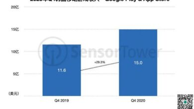 Photo of In the fourth quarter of 2020, the total revenue of mobile games in South Korea is US $1.5 billion, with a year-on-year growth of nearly 30% From Sensor Tower
