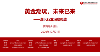 Photo of In depth report of Chaozhou game industry in 2020 From Zheshang securities