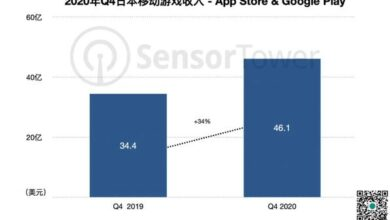 Photo of In the fourth quarter of 2020, the total revenue of Japan's mobile game market is 4.6 billion US dollars, with a year-on-year growth of 34% From Sensor Tower