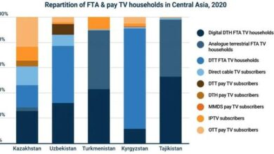Photo of Ott promotes TV market growth in Central Asia From Dataxis