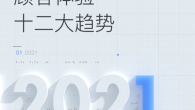 Photo of Twelve trends of customer experience in 2021 From Netease positioning